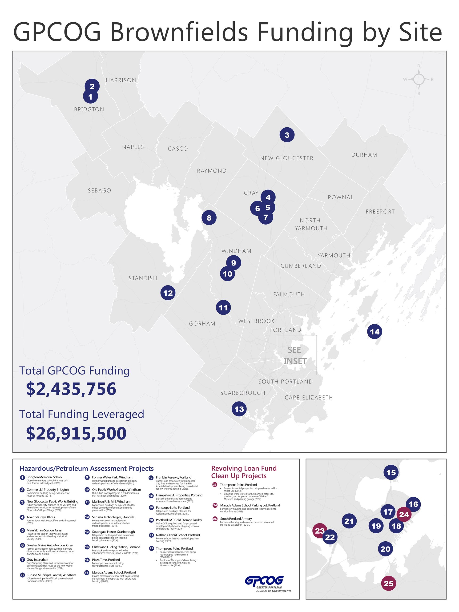 Funding history of Brownfields projects in the Greater Portland area